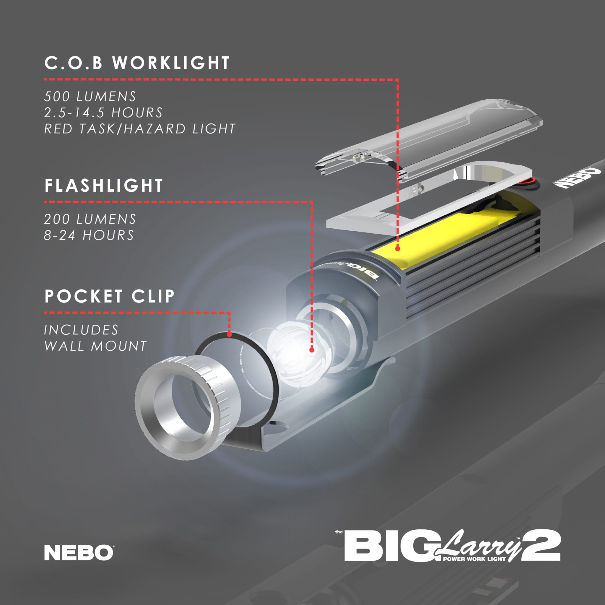 LINTERNA LED BIG LARRY 2 RECARGABLE NEBO (NB6737)